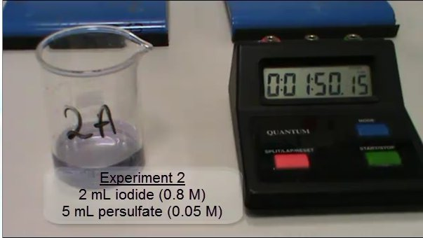Demonstration of the iodine clock experiment